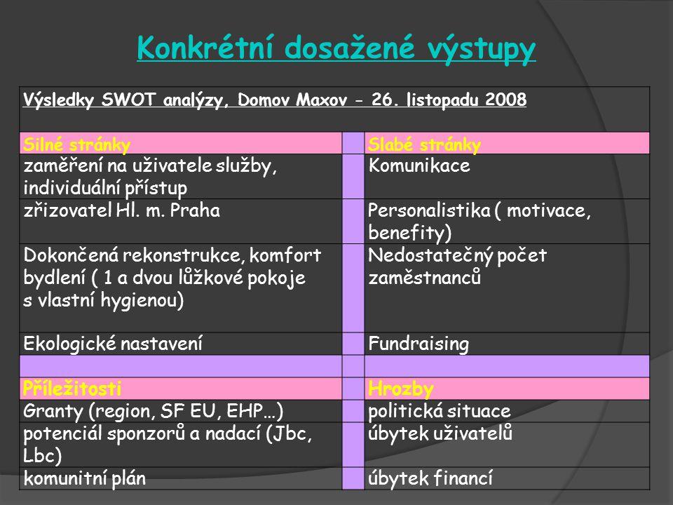 Konkrétní dosažené výstupy Výsledky SWOT analýzy, Domov Maxov - 26. listopadu 2008 Silné stránky Slabé stránky zaměření na uživatele služby, individuá