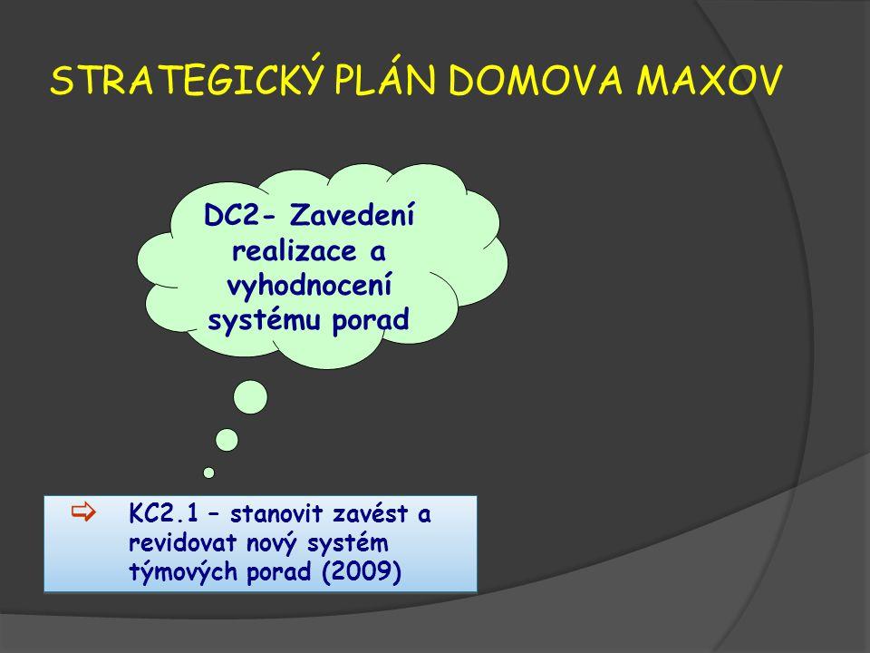 STRATEGICKÝ PLÁN DOMOVA MAXOV DC2- Zavedení realizace a vyhodnocení systému porad  KC2.1 – stanovit zavést a revidovat nový systém týmových porad (20