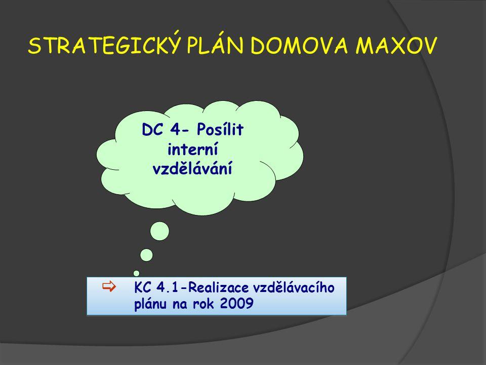 STRATEGICKÝ PLÁN DOMOVA MAXOV DC 4- Posílit interní vzdělávání  KC 4.1-Realizace vzdělávacího plánu na rok 2009