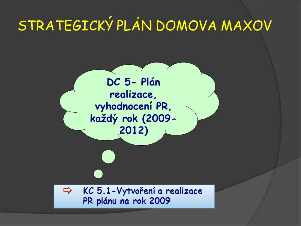 STRATEGICKÝ PLÁN DOMOVA MAXOV DC 5- Plán realizace, vyhodnocení PR, každý rok (2009- 2012)  KC 5.1-Vytvoření a realizace PR plánu na rok 2009
