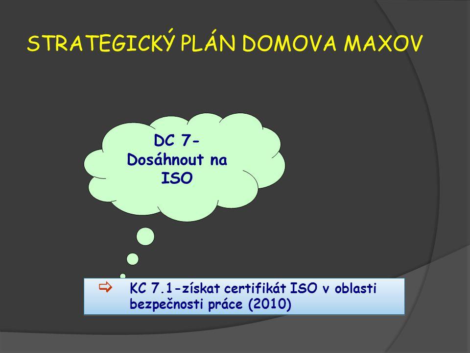 STRATEGICKÝ PLÁN DOMOVA MAXOV DC 7- Dosáhnout na ISO  KC 7.1-získat certifikát ISO v oblasti bezpečnosti práce (2010)