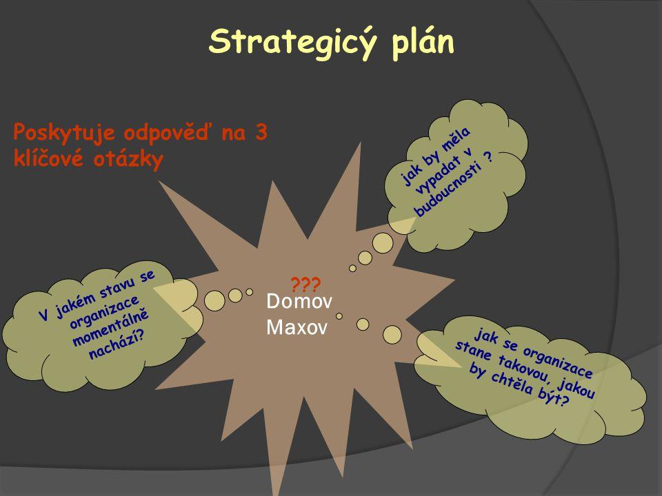 Strategicý plán ??? V jakém stavu se organizace momentálně nachází? jak se organizace stane takovou, jakou by chtěla být? jak by měla vypadat v budouc