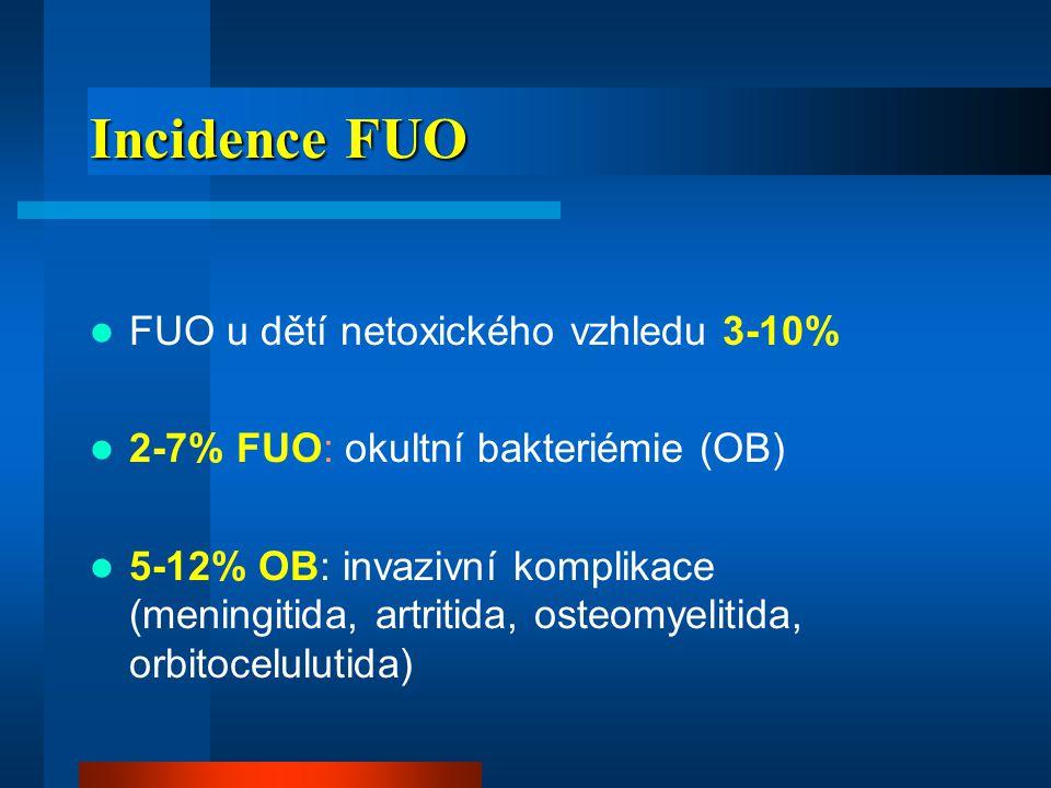 Význam FUO  FUO jako příznak život ohrožující nebo poškozující bakteriální infekce  Cena vyšetření (správné diagnózy) je vysoká  Horečka jako taková je spojena s řadou problémů (komplikací)