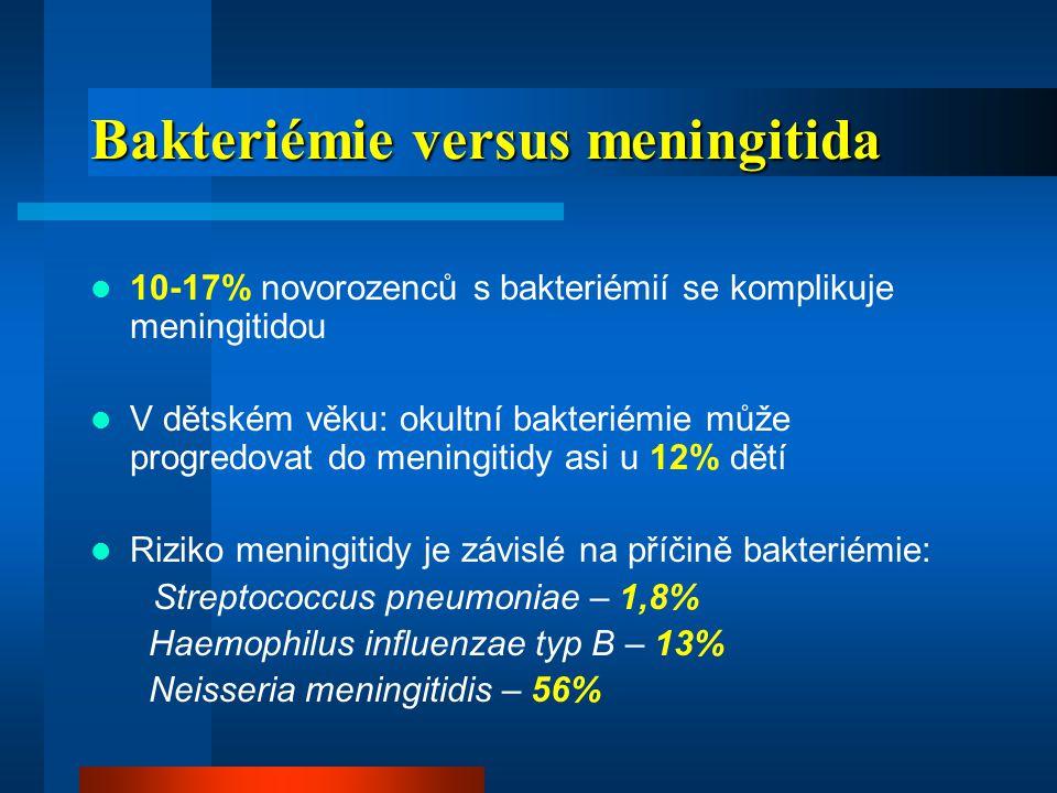 Hematologické vyšetření