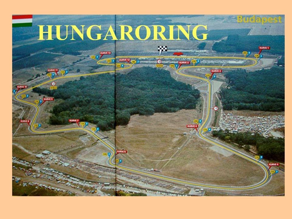 HUNGARORING