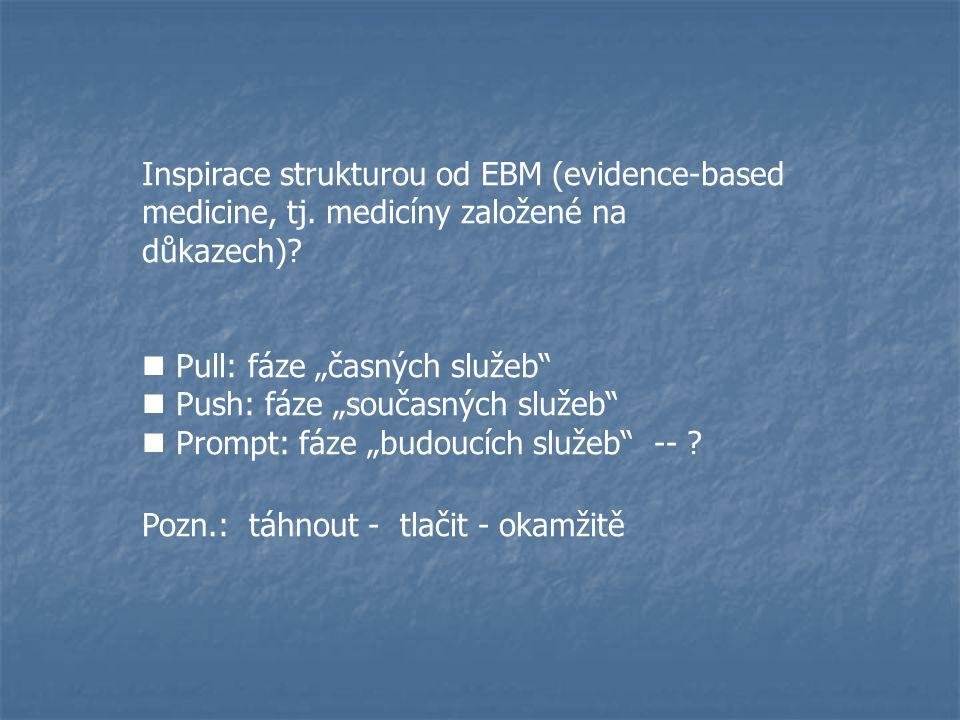 """Inspirace strukturou od EBM (evidence-based medicine, tj. medicíny založené na důkazech)?  Pull: fáze """"časných služeb""""  Push: fáze """"současných služe"""