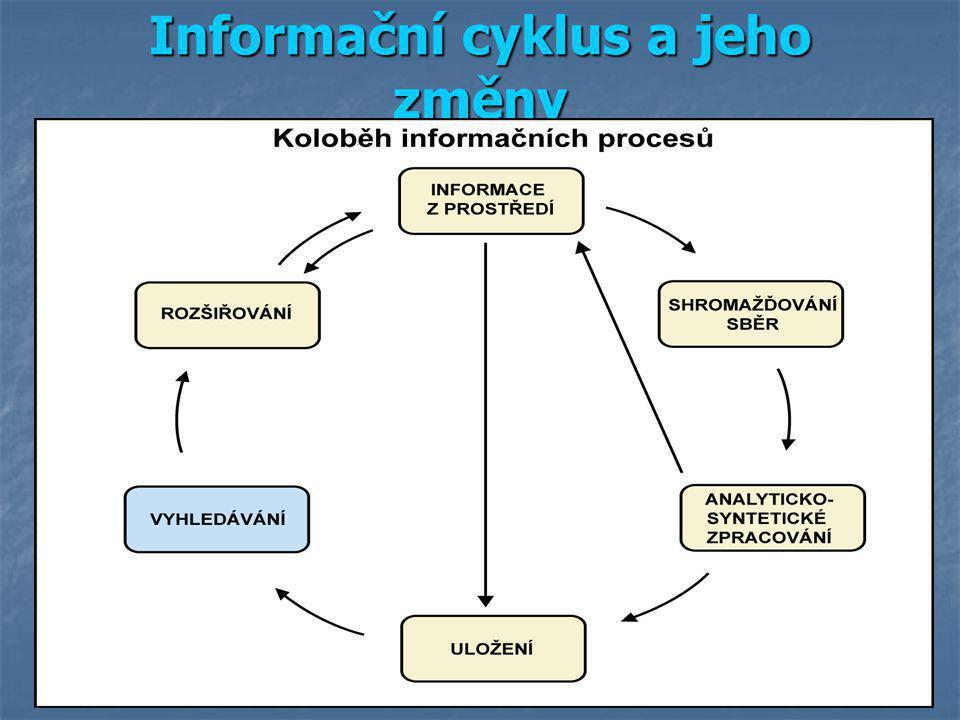 Informační cyklus a jeho změny