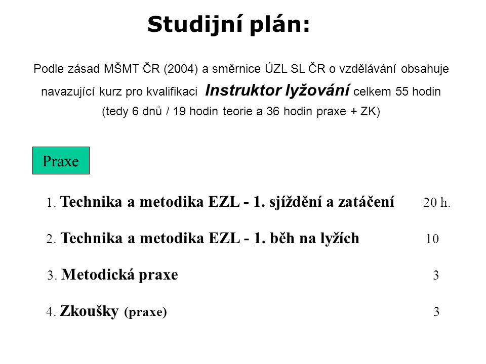 Podle zásad MŠMT ČR (2004) a směrnice ÚZL SL ČR o vzdělávání obsahuje navazující kurz pro kvalifikaci Instruktor lyžování celkem 55 hodin (tedy 6 dnů