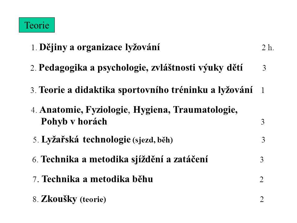 4. Anatomie, Fyziologie, Hygiena, Traumatologie, Pohyb v horách 3 5. Lyžařská technologie (sjezd, běh) 3 6. Technika a metodika sjíždění a zatáčení 3