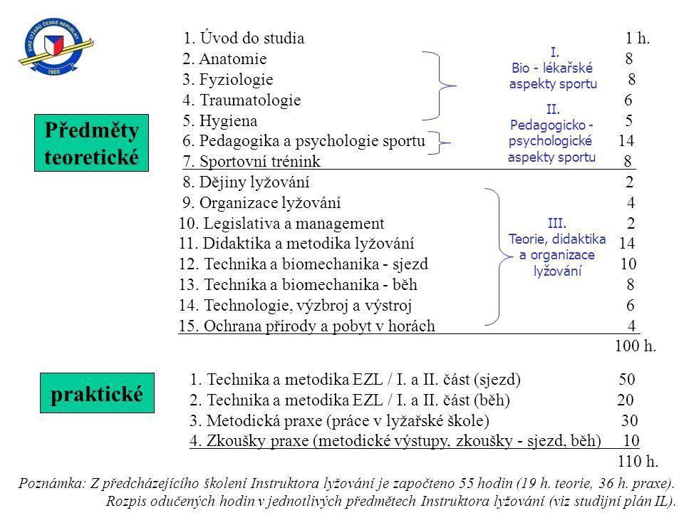 Předměty teoretické 1. Úvod do studia 1 h. 2. Anatomie 8 3. Fyziologie 8 4. Traumatologie 6 5. Hygiena 5 6. Pedagogika a psychologie sportu 14 7. Spor