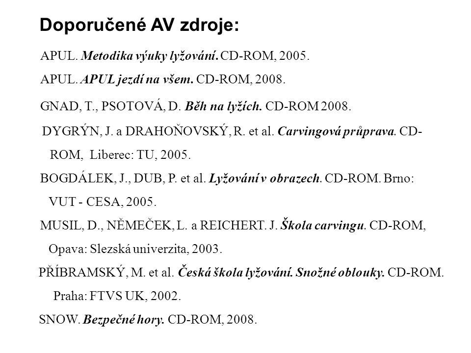 APUL. Metodika výuky lyžování. CD-ROM, 2005. APUL. APUL jezdí na všem. CD-ROM, 2008. GNAD, T., PSOTOVÁ, D. Běh na lyžích. CD-ROM 2008. DYGRÝN, J. a DR