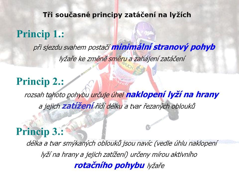 Princip 1.: při sjezdu svahem postačí minimální stranový pohyb lyžaře ke změně směru a zahájení zatáčení Tři současné principy zatáčení na lyžích Prin
