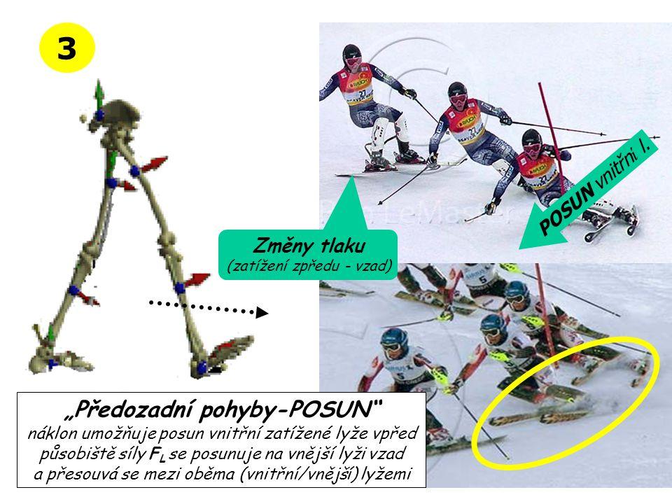 """3 Změny tlaku (zatížení zpředu - vzad) """"Předozadní pohyby-POSUN"""" náklon umožňuje posun vnitřní zatížené lyže vpřed působiště síly F L se posunuje na v"""
