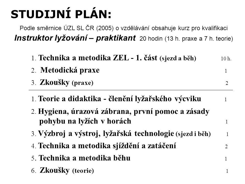 Podle směrnice ÚZL SL ČR (2005) o vzdělávání obsahuje kurz pro kvalifikaci Instruktor lyžování – praktikant 20 hodin (13 h. praxe a 7 h. teorie) 1. Te