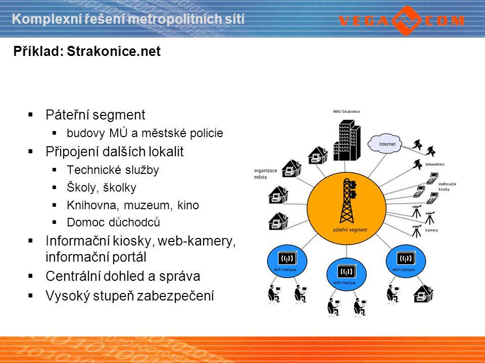 Komplexní řešení metropolitních sítí Příklad: Strakonice.net  Páteřní segment  budovy MÚ a městské policie  Připojení dalších lokalit  Technické s