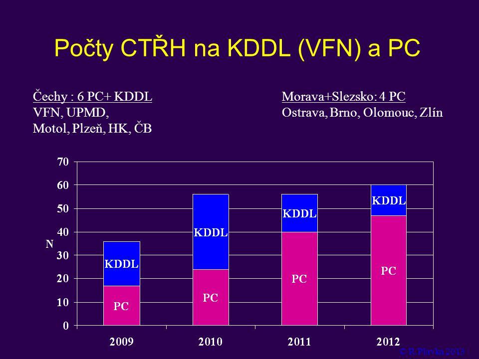 Počty CTŘH na KDDL (VFN) a PC Čechy : 6 PC+ KDDL VFN, UPMD, Motol, Plzeň, HK, ČB Morava+Slezsko: 4 PC Ostrava, Brno, Olomouc, Zlín © R.Plavka 2013