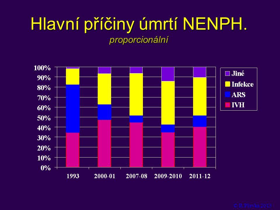 Hlavní příčiny úmrtí NENPH. proporcionální © R.Plavka 2013