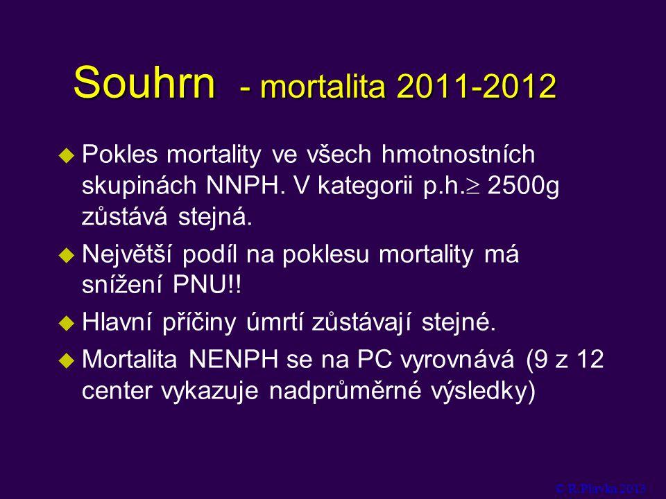 Souhrn - mortalita 2011-2012 u Pokles mortality ve všech hmotnostních skupinách NNPH. V kategorii p.h.  2500g zůstává stejná. u Největší podíl na pok