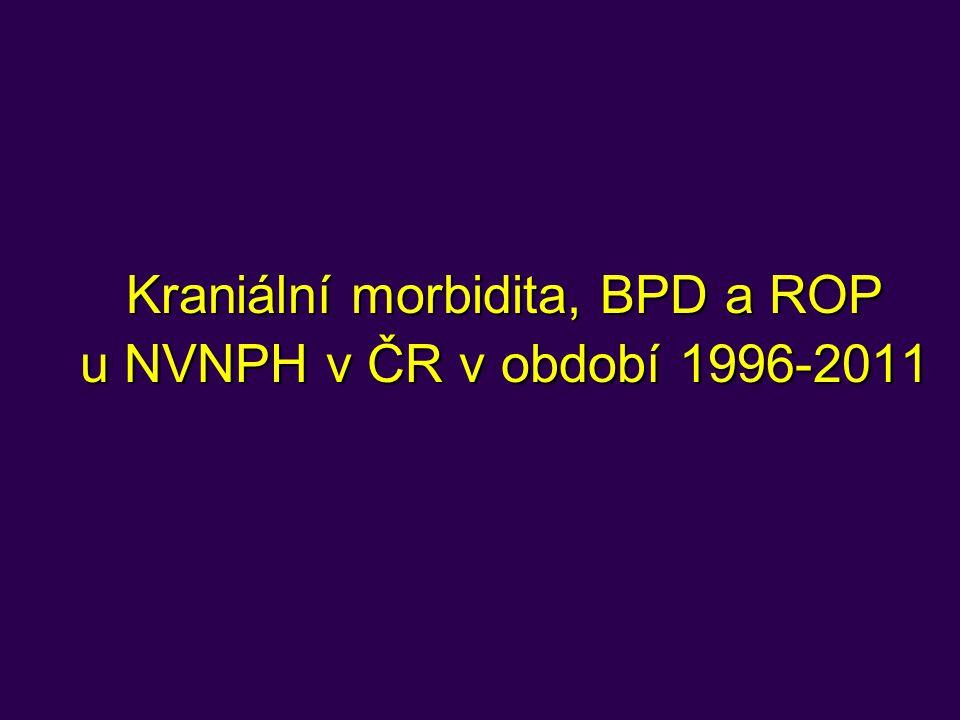 Kraniální morbidita, BPD a ROP u NVNPH v ČR v období 1996-2011