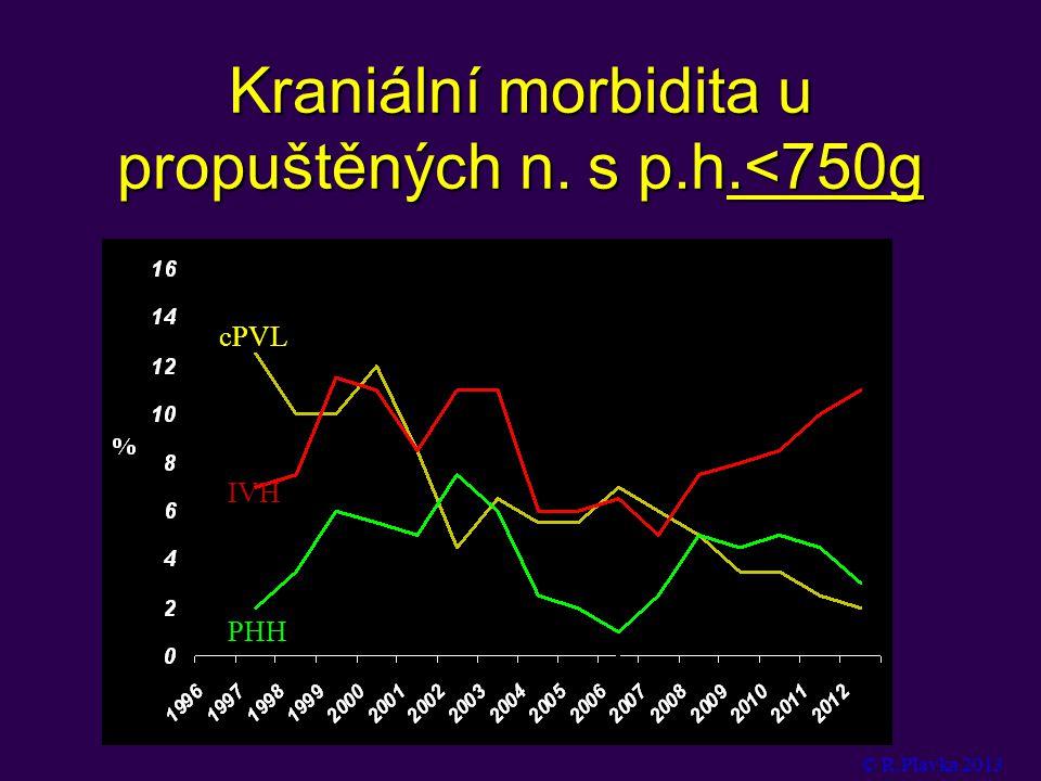 Kraniální morbidita u propuštěných n. s p.h.<750g cPVL IVH PHH © R.Plavka 2013