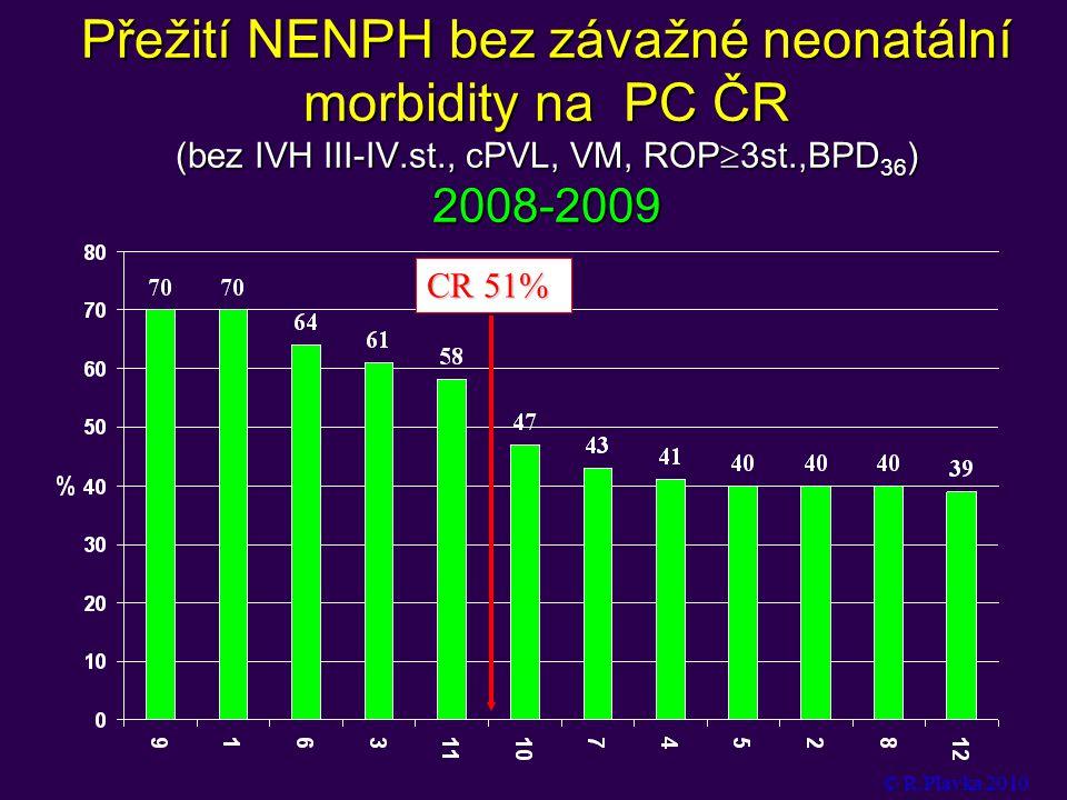 Přežití NENPH bez závažné neonatální morbidity na PC ČR (bez IVH III-IV.st., cPVL, VM, ROP  3st.,BPD 36 ) 2008-2009 © R.Plavka 2010 CR 51%
