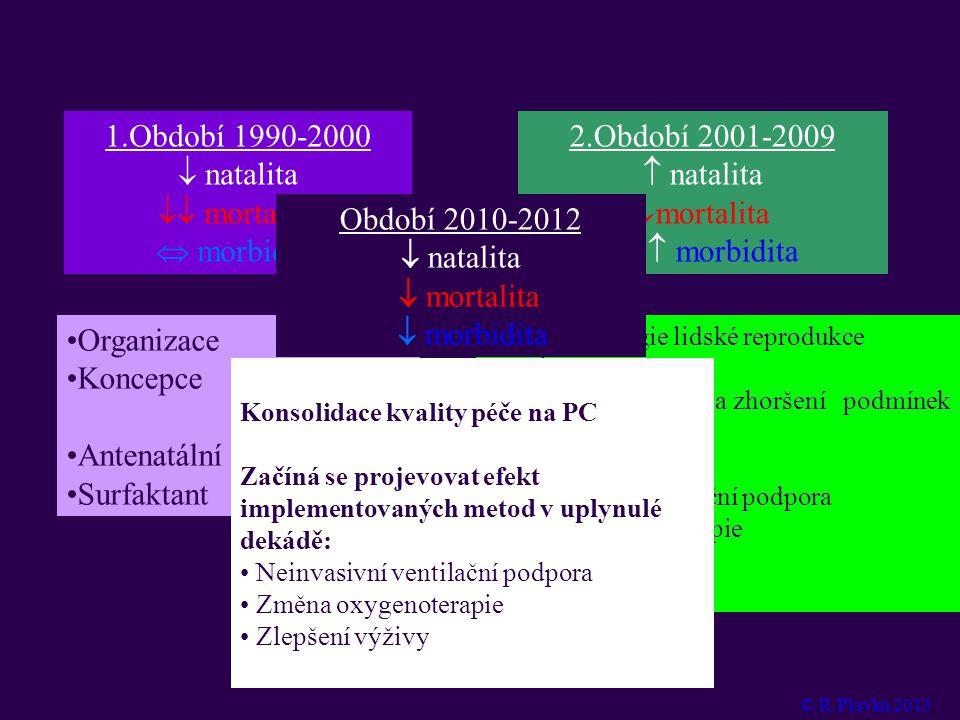 NATALITA 1.Období 1990-2000  natalita  mortalita  morbidita 2.Období 2001-2009  natalita  mortalita   morbidita •Organizace •Koncepce •Antenat