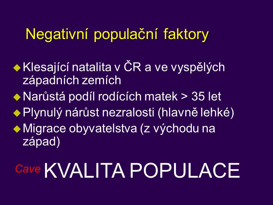 Negativní populační faktory u Klesající natalita v ČR a ve vyspělých západních zemích u Narůstá podíl rodících matek > 35 let u Plynulý nárůst nezralo