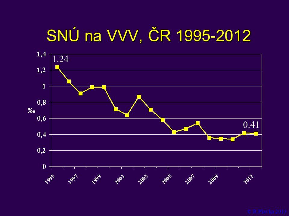 NÚ, ČNÚ, PNÚ bez VVV a SKÚ ČR 1995-2012 © R.Plavka 2013 0,9 0,7 0,3 0,7 0,2 02 2006-1,6 ‰2012-0,9 ‰ 2,3 1,1 0,4 1995-3,4 ‰ 53% 44%