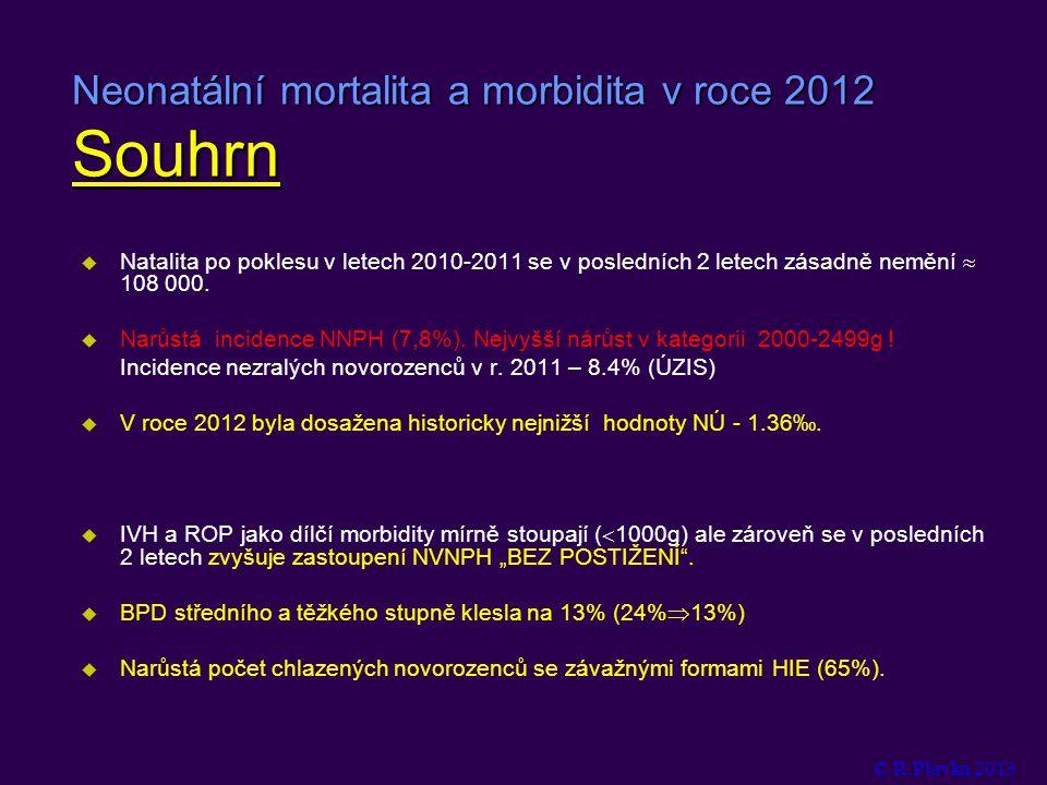Neonatální mortalita a morbidita v roce 2012 Souhrn u Natalita po poklesu v letech 2010-2011 se v posledních 2 letech zásadně nemění  108 000. u Narů