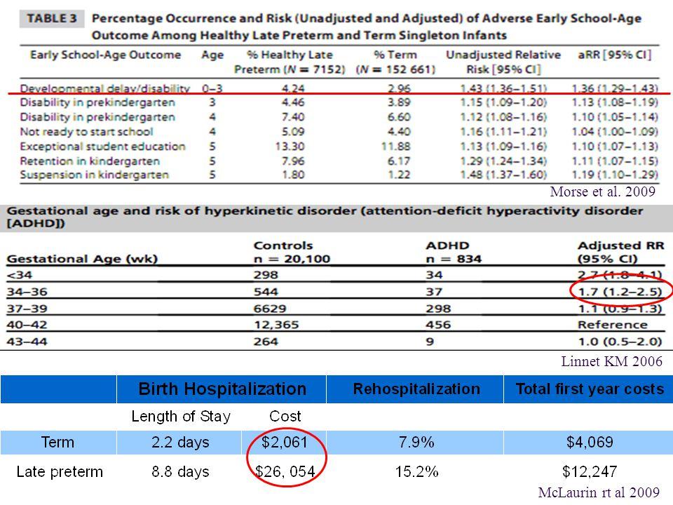 Prenatální péče- výběr z doporučení 2013 u Antenatální steroidy (AS) od 23.týdne do 34.