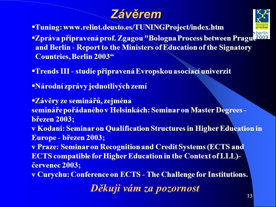 13 Závěrem  Tuning: www.relint.deusto.es/TUNINGProject/index.htm  Zpráva připravená prof. Zgagou