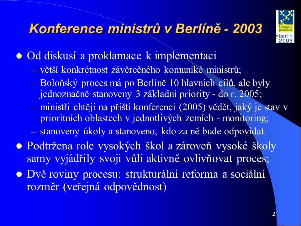 3 Konference ministrů v Berlíně - 2003 (2)  Větší otevřenost procesu - geografickým rámcem Evropská kulturní dohoda RE/UNESCO; zároveň důraz na kvalitu - tj.