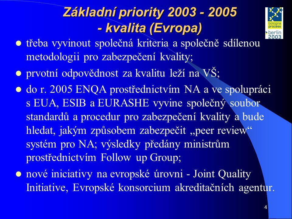 4 Základní priority 2003 - 2005 - kvalita (Evropa)  třeba vyvinout společná kriteria a společně sdílenou metodologii pro zabezpečení kvality;  prvot
