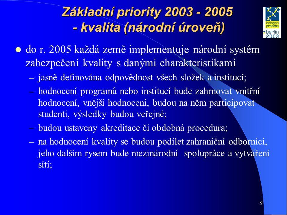 5 Základní priority 2003 - 2005 - kvalita (národní úroveň)  do r. 2005 každá země implementuje národní systém zabezpečení kvality s danými charakteri