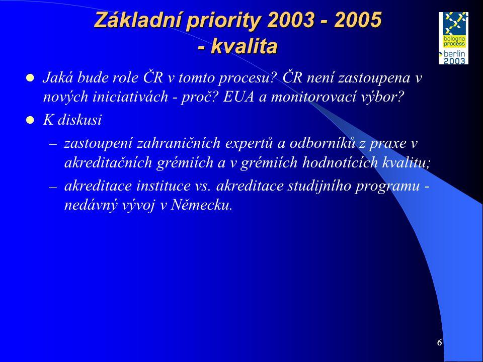 6 Základní priority 2003 - 2005 - kvalita  Jaká bude role ČR v tomto procesu? ČR není zastoupena v nových iniciativách - proč? EUA a monitorovací výb