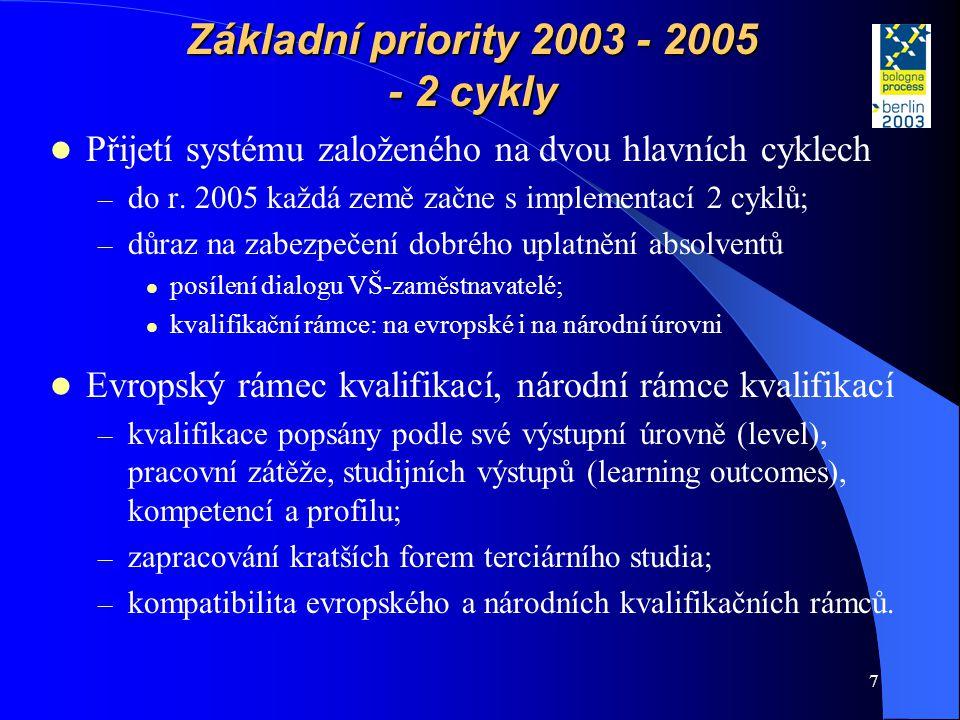 7 Základní priority 2003 - 2005 - 2 cykly  Přijetí systému založeného na dvou hlavních cyklech – do r. 2005 každá země začne s implementací 2 cyklů;