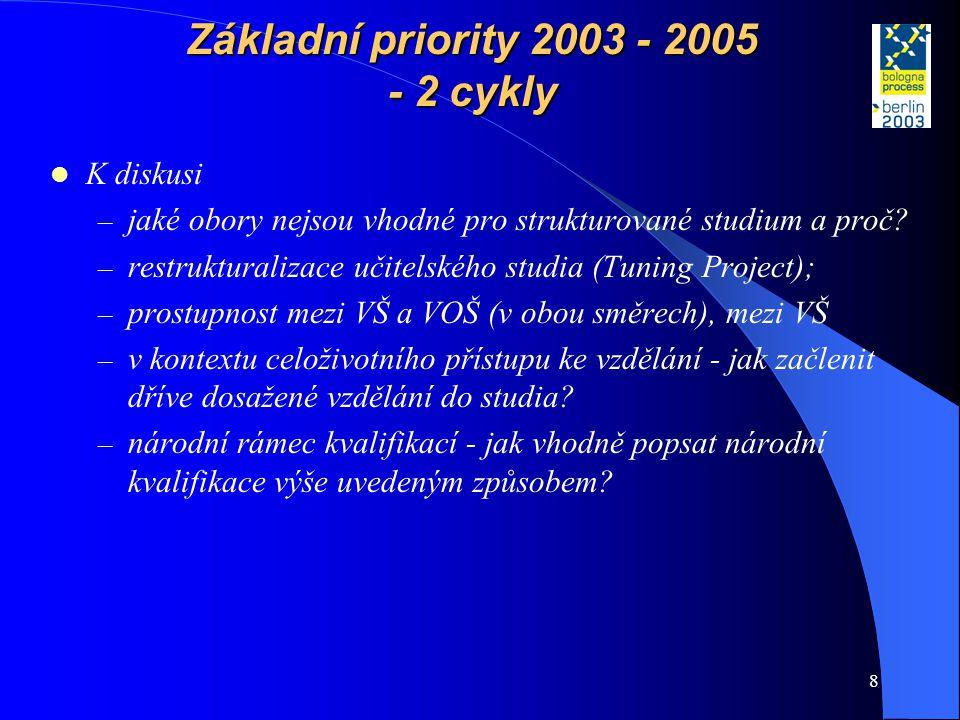 9 Základní priority 2003 - 2005 - uznávání  Uznávání kvalifikací: Přijetí systému srozumitelného a srovnatelného systému titulů – Lisabonská úmluva - ratifikace + implementace; – od r.