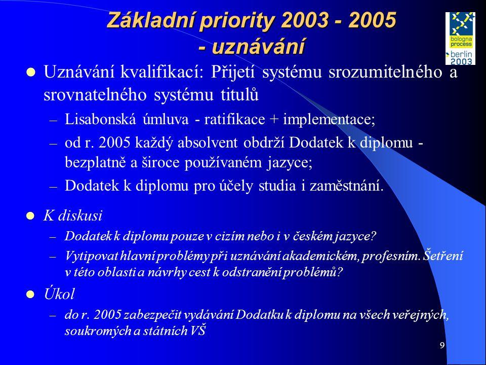 9 Základní priority 2003 - 2005 - uznávání  Uznávání kvalifikací: Přijetí systému srozumitelného a srovnatelného systému titulů – Lisabonská úmluva -