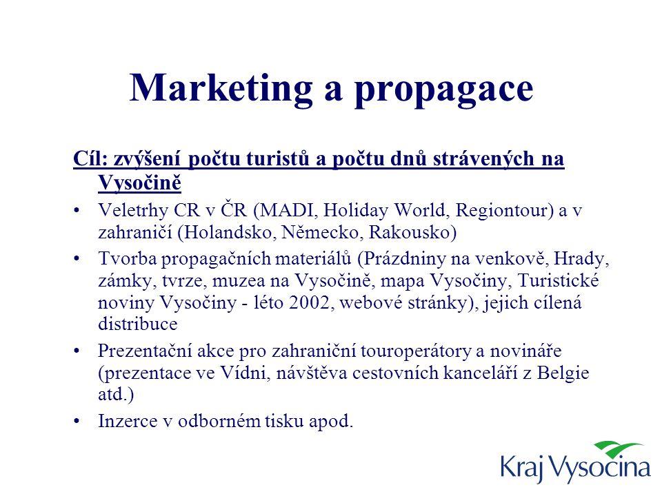 Marketing a propagace Cíl: zvýšení počtu turistů a počtu dnů strávených na Vysočině •Veletrhy CR v ČR (MADI, Holiday World, Regiontour) a v zahraničí