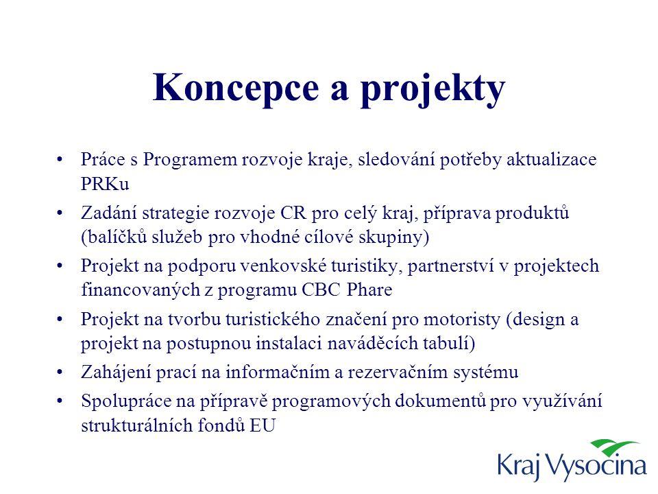 Koncepce a projekty •Práce s Programem rozvoje kraje, sledování potřeby aktualizace PRKu •Zadání strategie rozvoje CR pro celý kraj, příprava produktů