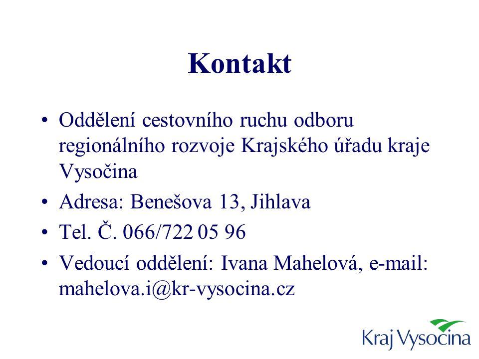 Kontakt •Oddělení cestovního ruchu odboru regionálního rozvoje Krajského úřadu kraje Vysočina •Adresa: Benešova 13, Jihlava •Tel. Č. 066/722 05 96 •Ve