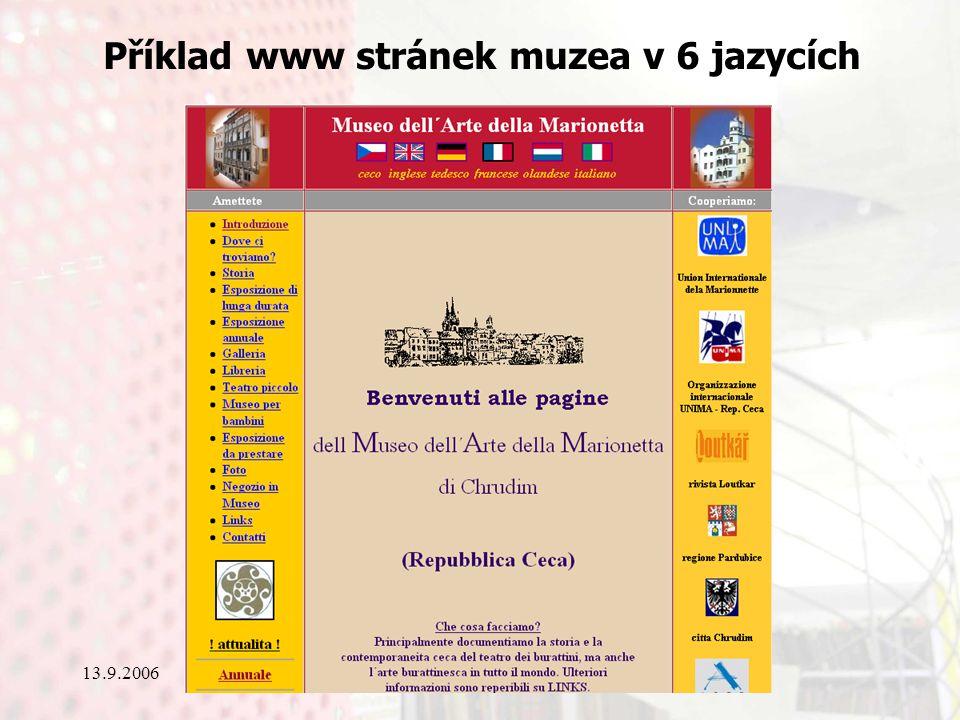 13.9.2006Knihovny současnosti 2006, Seč Příklad www stránek muzea v 6 jazycích