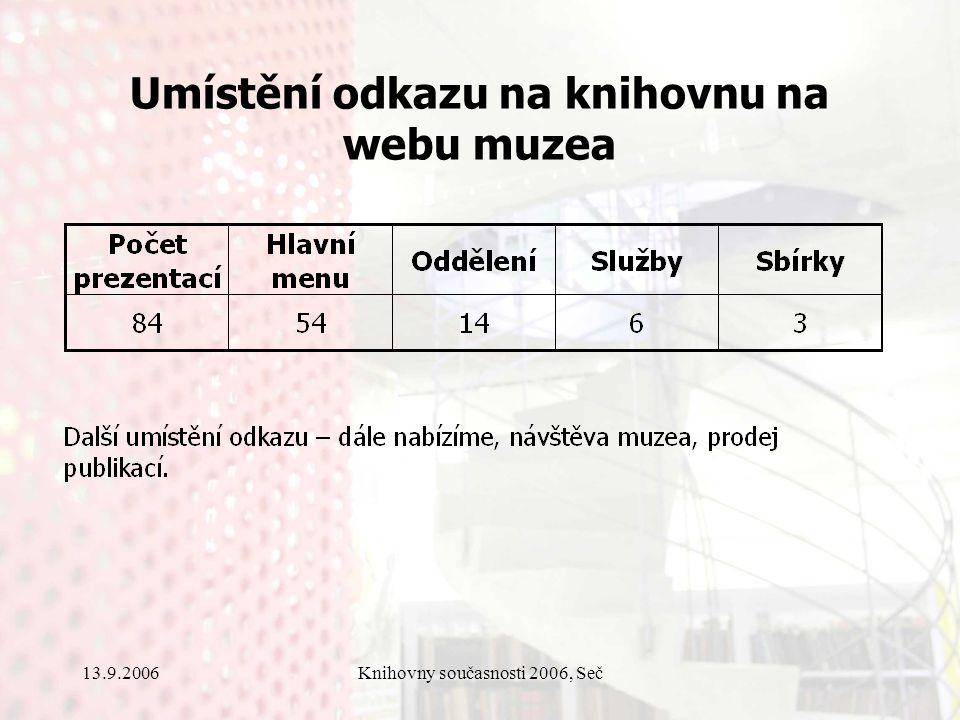 13.9.2006Knihovny současnosti 2006, Seč Umístění odkazu na knihovnu na webu muzea