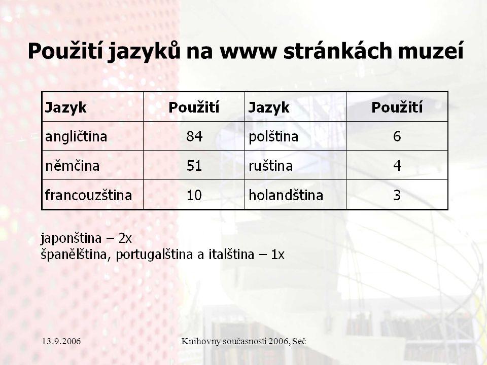 13.9.2006Knihovny současnosti 2006, Seč Použití jazyků na www stránkách muzeí