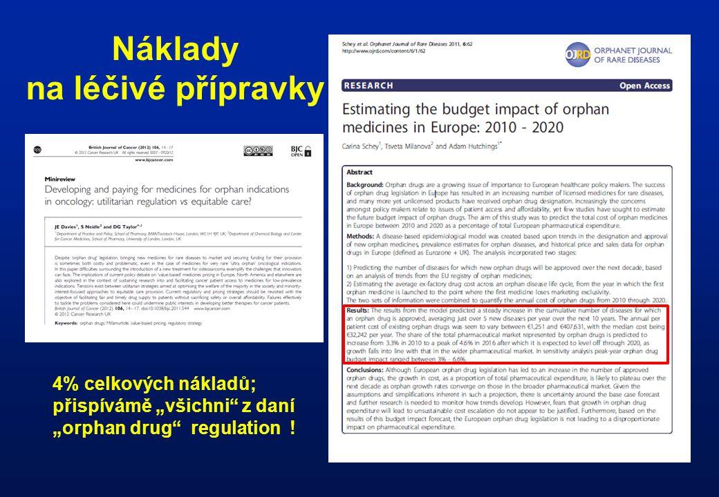 """Náklady na léčivé přípravky 4% celkových nákladů; přispívámě """"všichni"""" z daní """"orphan drug"""" regulation !"""