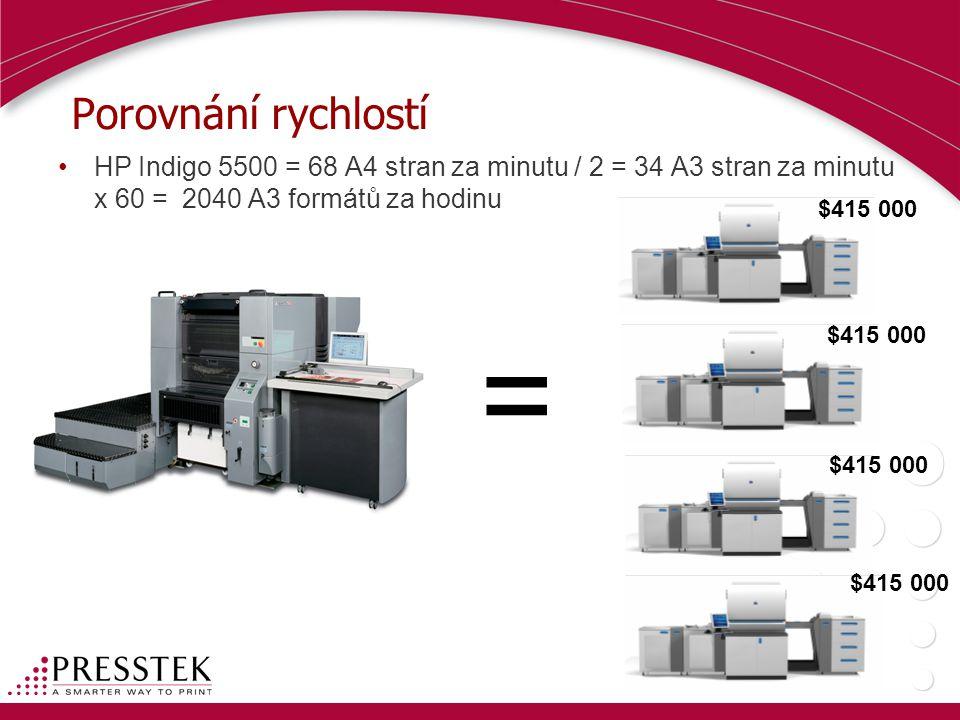 Porovnání rychlostí •HP Indigo 5500 = 68 A4 stran za minutu / 2 = 34 A3 stran za minutu x 60 = 2040 A3 formátů za hodinu = $415 000