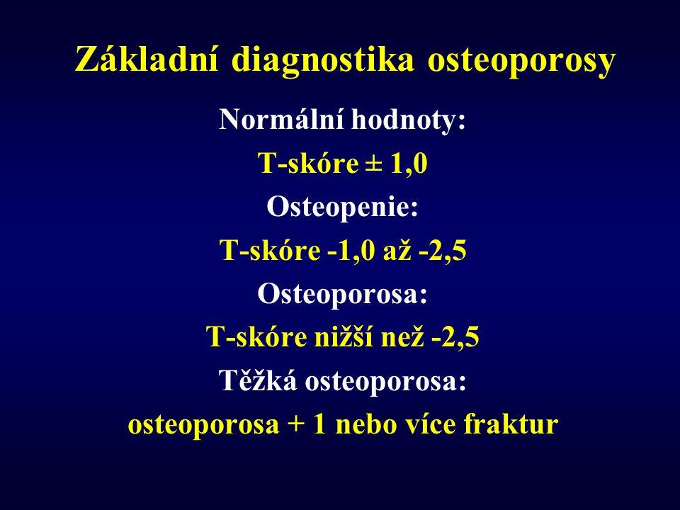 Základní diagnostika osteoporosy Normální hodnoty: T-skóre ± 1,0 Osteopenie: T-skóre -1,0 až -2,5 Osteoporosa: T-skóre nižší než -2,5 Těžká osteoporos