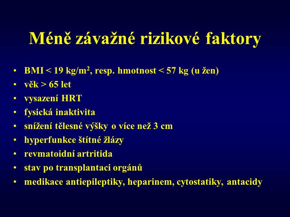 Méně závažné rizikové faktory •BMI < 19 kg/m 2, resp. hmotnost < 57 kg (u žen) •věk > 65 let •vysazení HRT •fysická inaktivita •snížení tělesné výšky