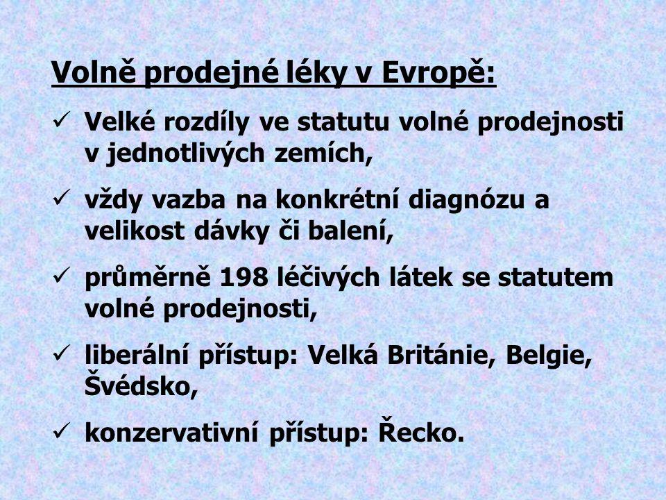Volně prodejné léky v Evropě:  Velké rozdíly ve statutu volné prodejnosti v jednotlivých zemích,  vždy vazba na konkrétní diagnózu a velikost dávky či balení,  průměrně 198 léčivých látek se statutem volné prodejnosti,  liberální přístup: Velká Británie, Belgie, Švédsko,  konzervativní přístup: Řecko.