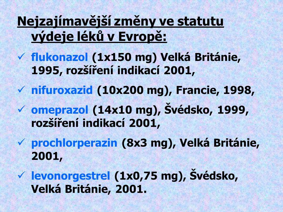 Nejzajímavější změny ve statutu výdeje léků v Evropě:  flukonazol (1x150 mg) Velká Británie, 1995, rozšíření indikací 2001,  nifuroxazid (10x200 mg), Francie, 1998,  omeprazol (14x10 mg), Švédsko, 1999, rozšíření indikací 2001,  prochlorperazin (8x3 mg), Velká Británie, 2001,  levonorgestrel (1x0,75 mg), Švédsko, Velká Británie, 2001.